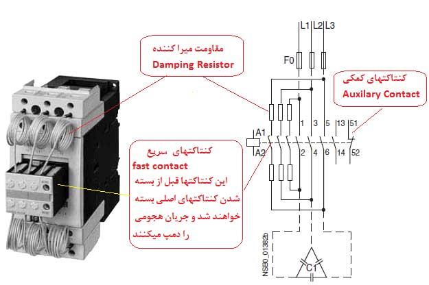 ساختار کنتاکتور خازنی