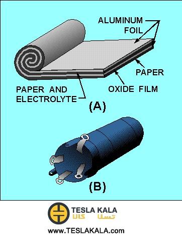 خازن کاغذی