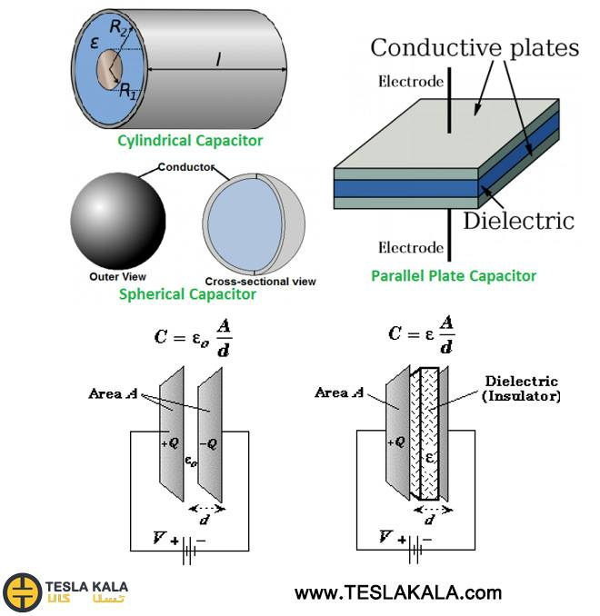 فرمول محاسبه ظرفیت خازن