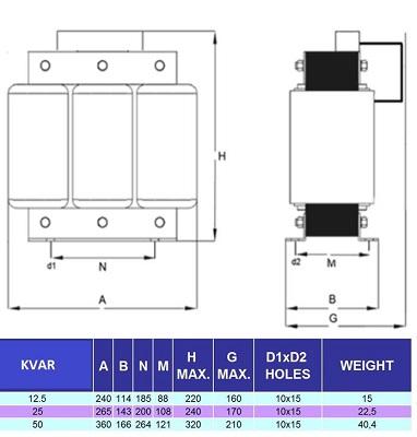 فیلتر هارمونیک خازنی 12.5کیلووار فراكوه HFR-14/400/12.5