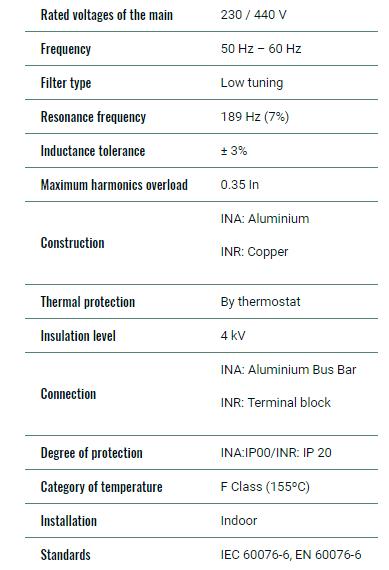 7 1 - فیلترهارمونیک خازنی 25کیلووار،7درصد،لیفاسا، مدل INA40257