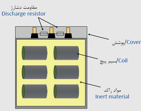 خازن 3فاز فشار ضعیف لیفاسا، 15 کیلووار در 440 ولت ( 12.5 در 400) مدل مکعبی FML4415
