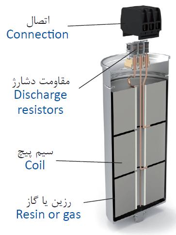 خازن 3فاز فشار ضعیف لیفاسا، 50 کیلووار در 440 ولت ( 40 در 400) مدل POLB44500HD