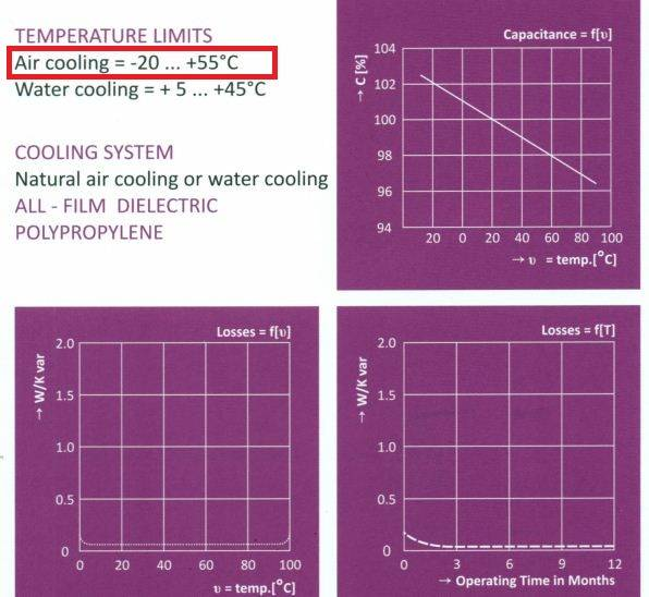 خازن 3فاز فشارضعیف روغنی،30 کیلووار پارس مدل NL 400/30 3PHD