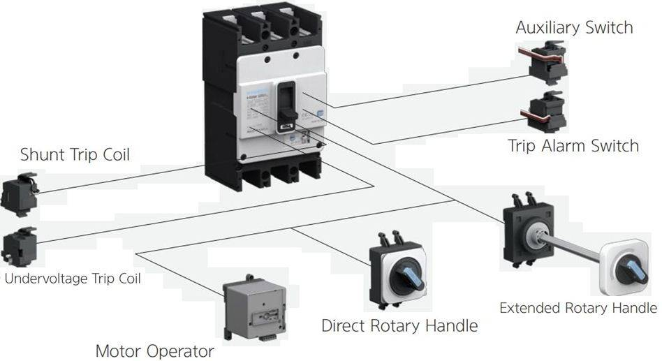 کلید اتوماتیک،کمپکت 40 آمپر،غیرقابل تنظیم حرارتی-مغناطیسی HYUNDAI HGM 16KA
