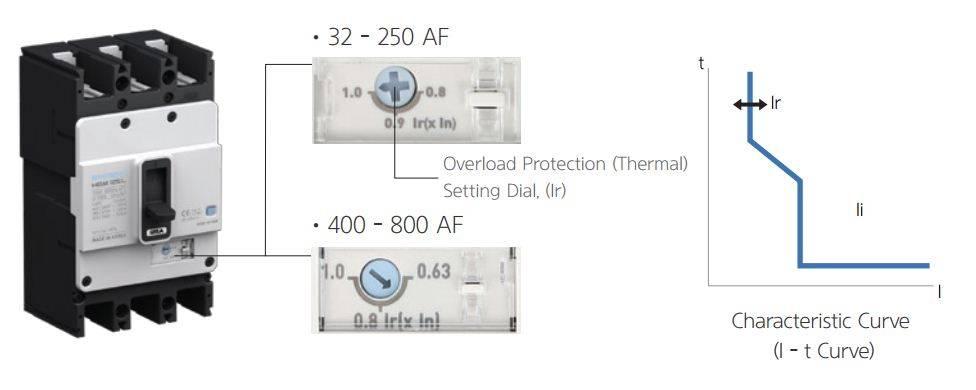 کلید اتوماتیک،کمپکت 25آمپر،قابل تنظیم حرارتی-ثابت مغناطیسی HYUNDAIمدلHGM