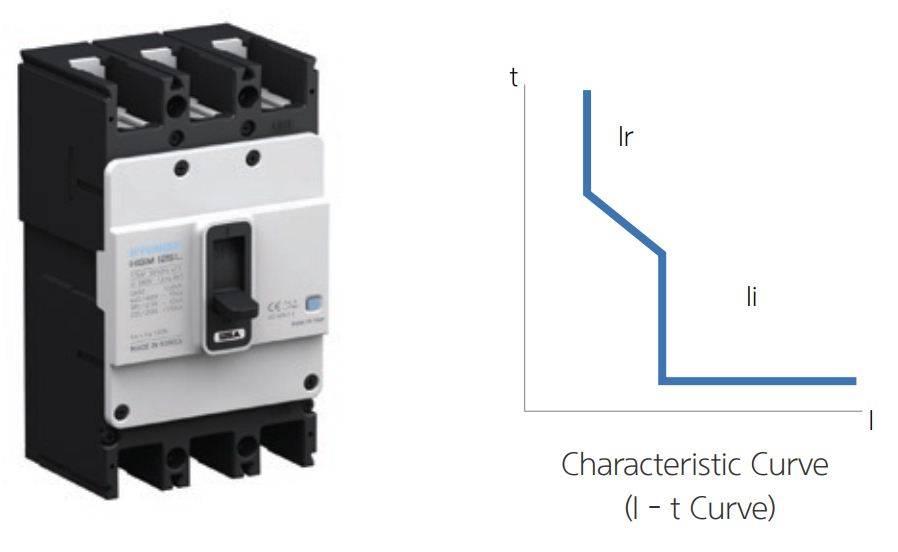 کلید اتوماتیک،کمپکت 200 آمپر،غیرقابل تنظیم حرارتی -مغناطیسی HYUNDAI مدل HGM