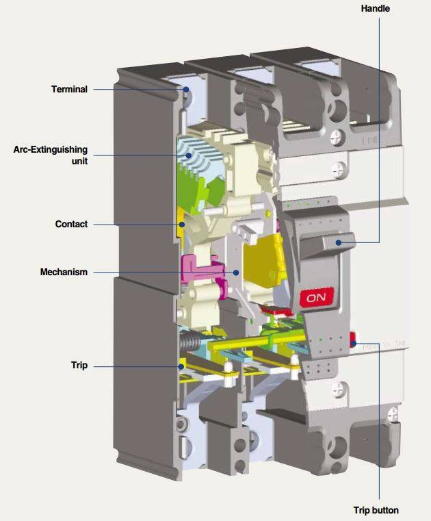 کلید اتوماتیک،کمپکت 250 آمپر،غیرقابل تنظیم حرارتی-مغناطیسی LS سری metasol