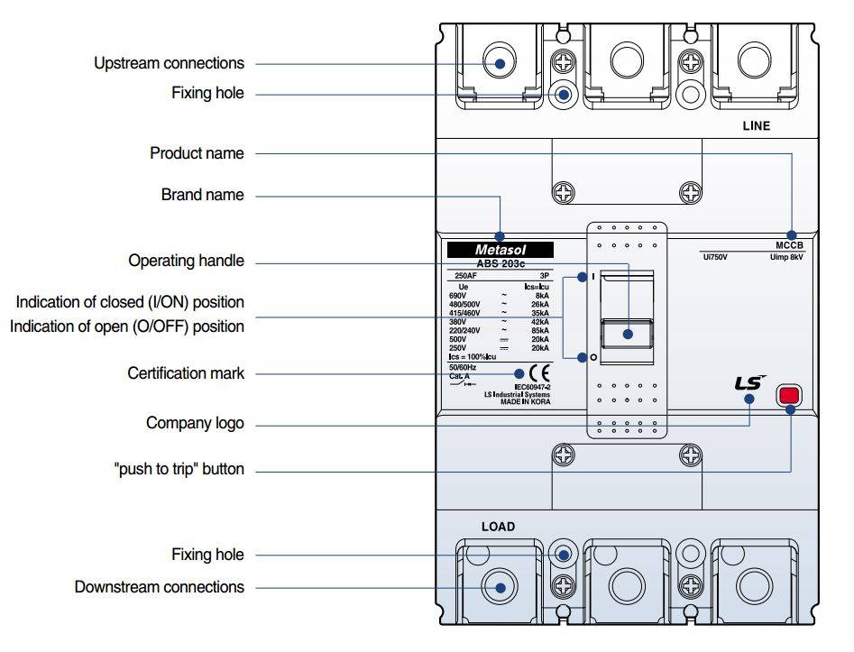 کلید اتوماتیک،کمپکت 630 آمپر،غیرقابل تنظیم حرارتی-مغناطیسی LS سری metasol