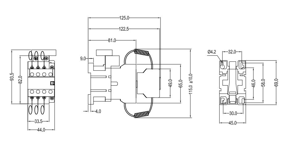 ABN DIAGRAM 12 16 - مقایسه تجهیزات