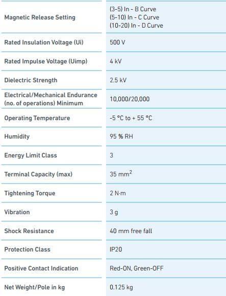 کلید مینیاتوری،تک پل،تک فاز ،25 آمپر،6 کیلو آمپر، HYUNDAI سری HGD 63N