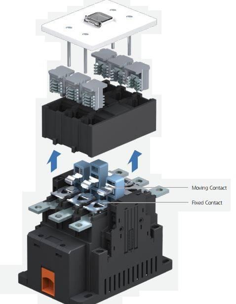 کنتاکتور قدرت، 130 آمپر، 65 کیلووات، بوبین 100-220 AC/DC برند هیوندای مدل HGC