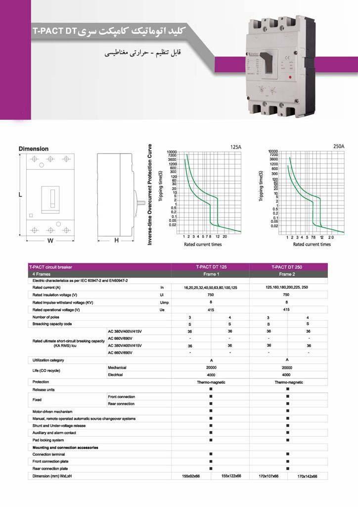1 to 11 1 - کلید اتوماتیک 32 آمپر Unelec ، قابل تنظیم حرارتی-مغناطیسی سری T-pact DT