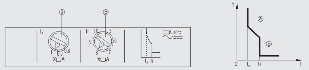 ALL DT 1024x234 - کلید اتوماتیک 32 آمپر Unelec ، قابل تنظیم حرارتی-مغناطیسی سری T-pact DT