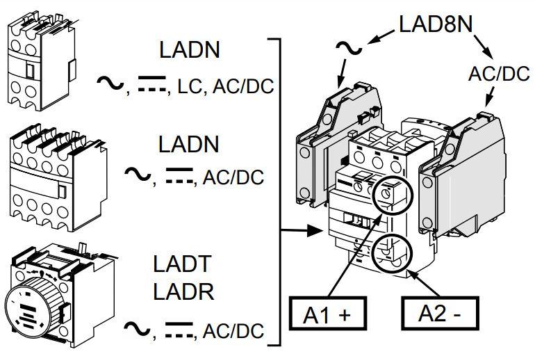 کنتاکتور قدرت، 9 آمپر اشنایدر 4 کیلووات، بوبین 220VAC ، مدل LC1D09M7