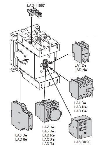 کنتاکتور قدرت، 115 آمپر اشنایدر 60 کیلووات، بوبین 220VAC ، مدل LC1D115M7