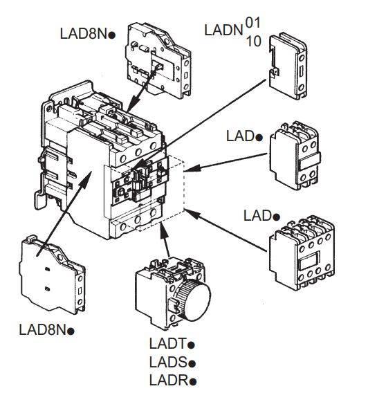 کنتاکتور قدرت، 40 آمپر اشنایدر 18.5 کیلووات، بوبین 220VAC ، مدل LC1D40AM7