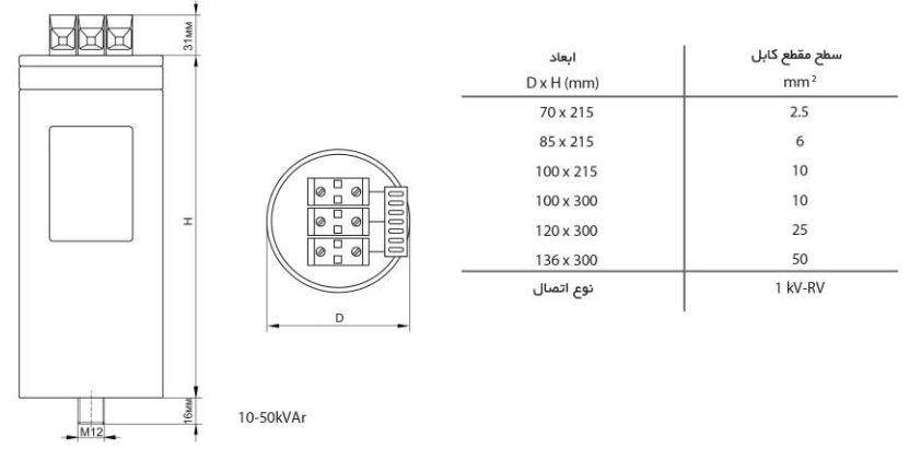 خازن 3فاز فشارضعیف، 20 کیلووار 440 ولت ( 15 در 400)  ETI