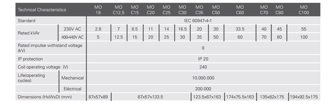 کنتاکتور خازنی 50 کیلوواری برند RTR مدل MO-C50